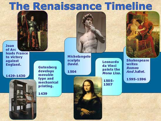 a history of the important events during the renaissance period 4 important events in the renaissance most important events during the renaissance january 1st 1420 brunelleschi created linear perspective, which is where.